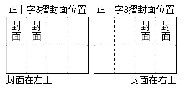 十字摺加工說明